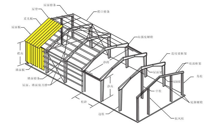 钢结构安装与制作:金固公司
